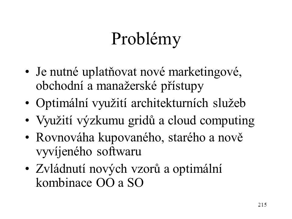 Problémy Je nutné uplatňovat nové marketingové, obchodní a manažerské přístupy. Optimální využití architekturních služeb.