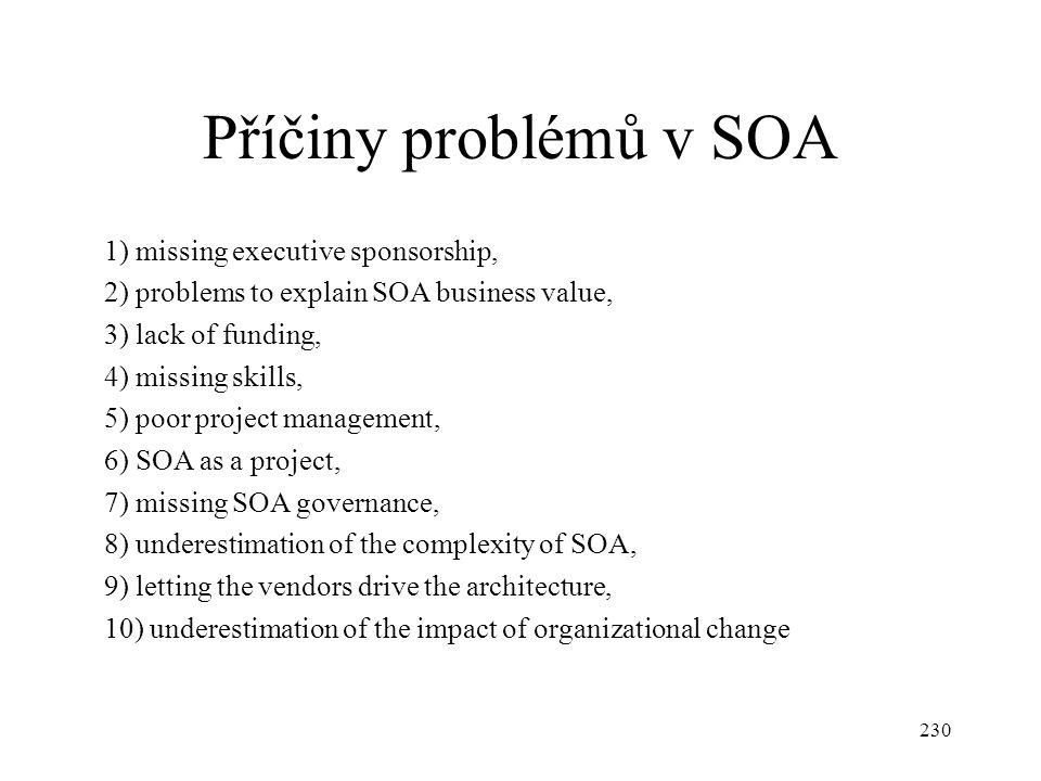 Příčiny problémů v SOA 1) missing executive sponsorship,