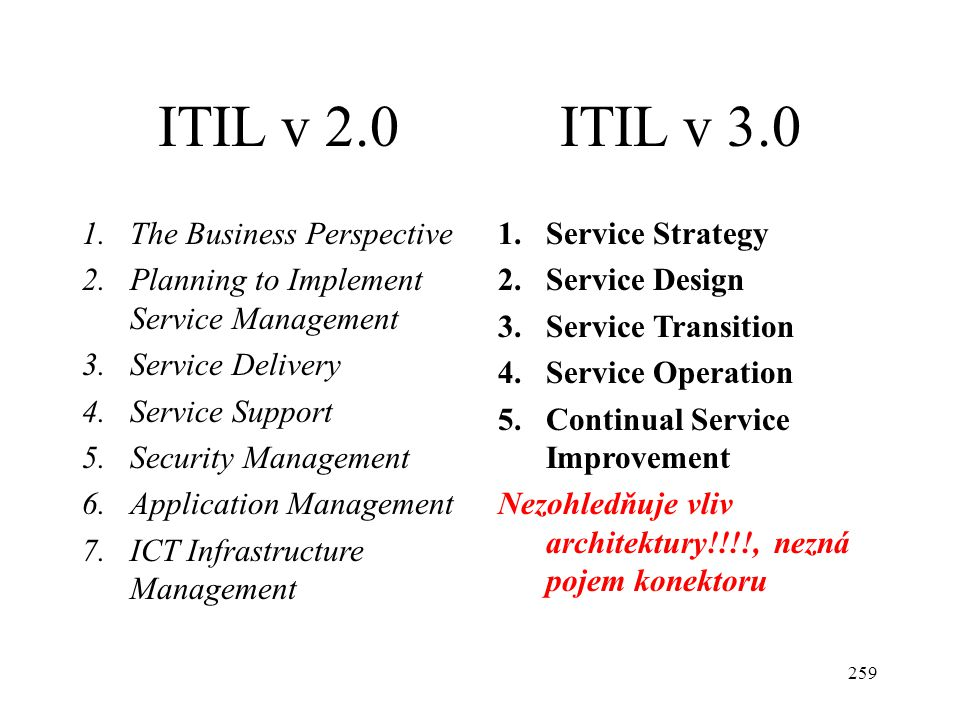 ITIL v 2.0 ITIL v 3.0 The Business Perspective