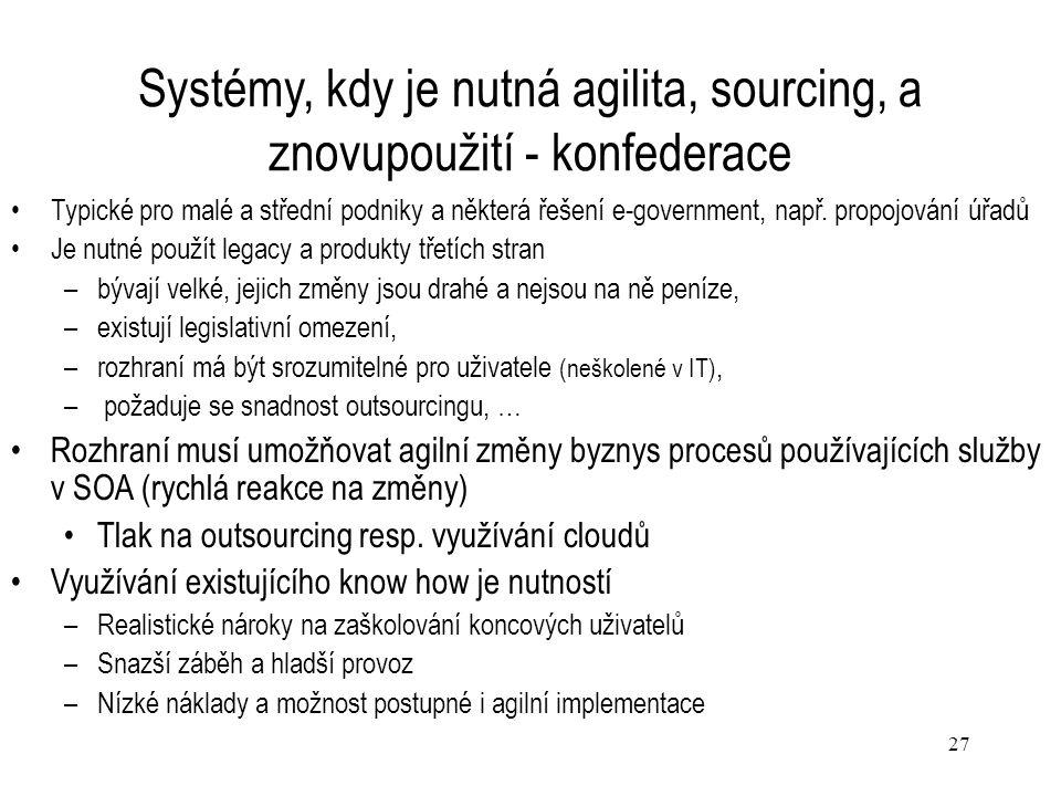 Systémy, kdy je nutná agilita, sourcing, a znovupoužití - konfederace