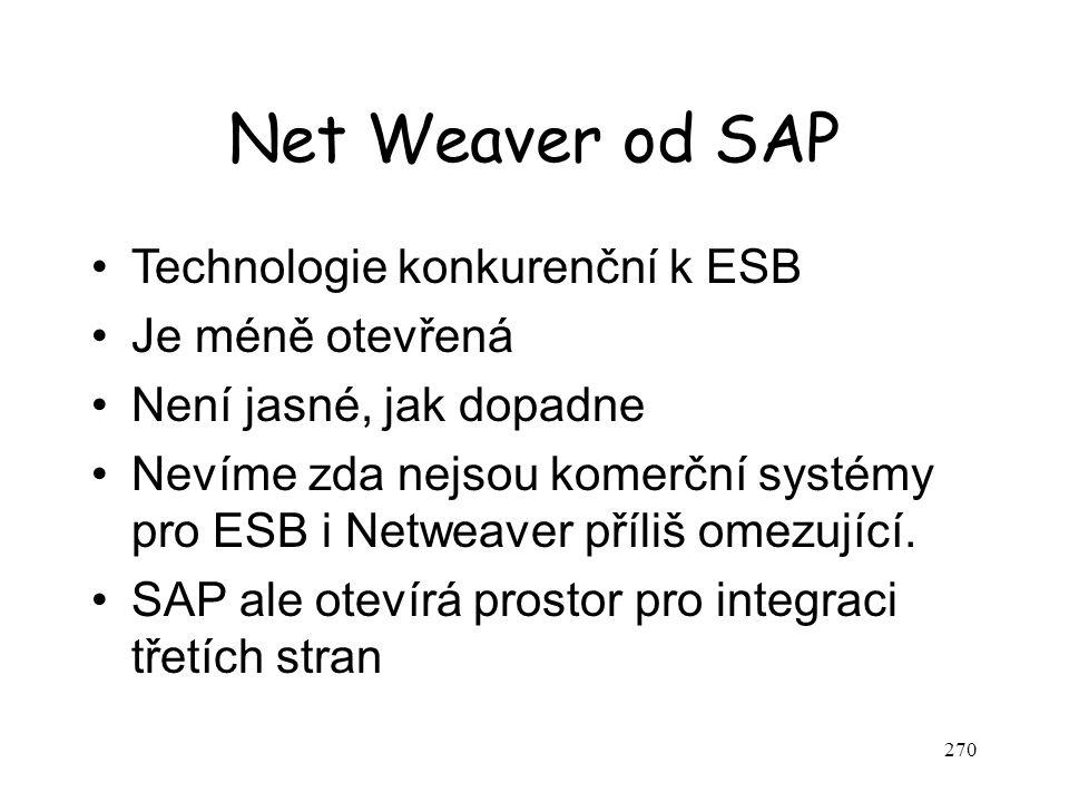 Net Weaver od SAP Technologie konkurenční k ESB Je méně otevřená
