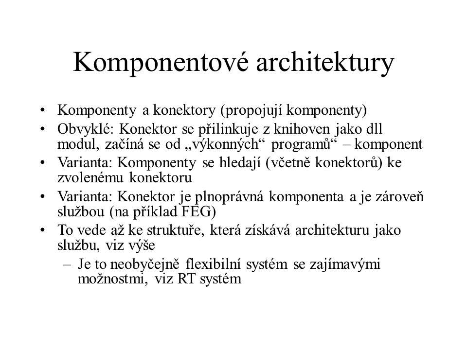 Komponentové architektury