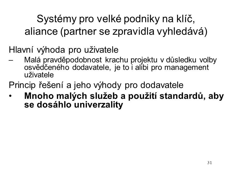 Systémy pro velké podniky na klíč, aliance (partner se zpravidla vyhledává)