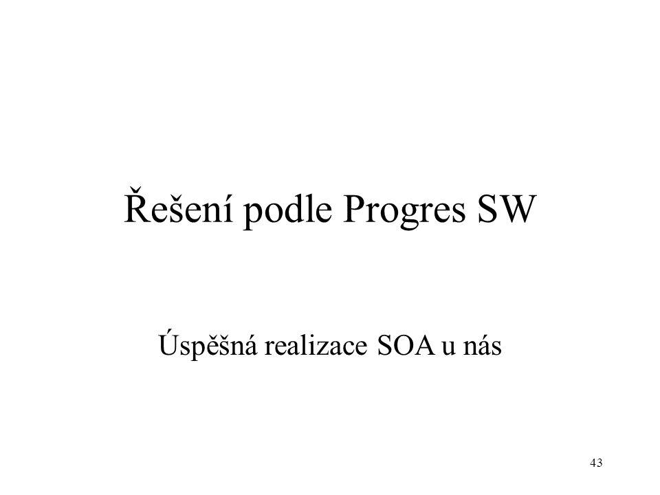 Řešení podle Progres SW