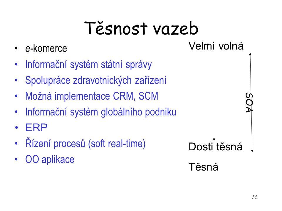 Těsnost vazeb Velmi volná e-komerce Informační systém státní správy