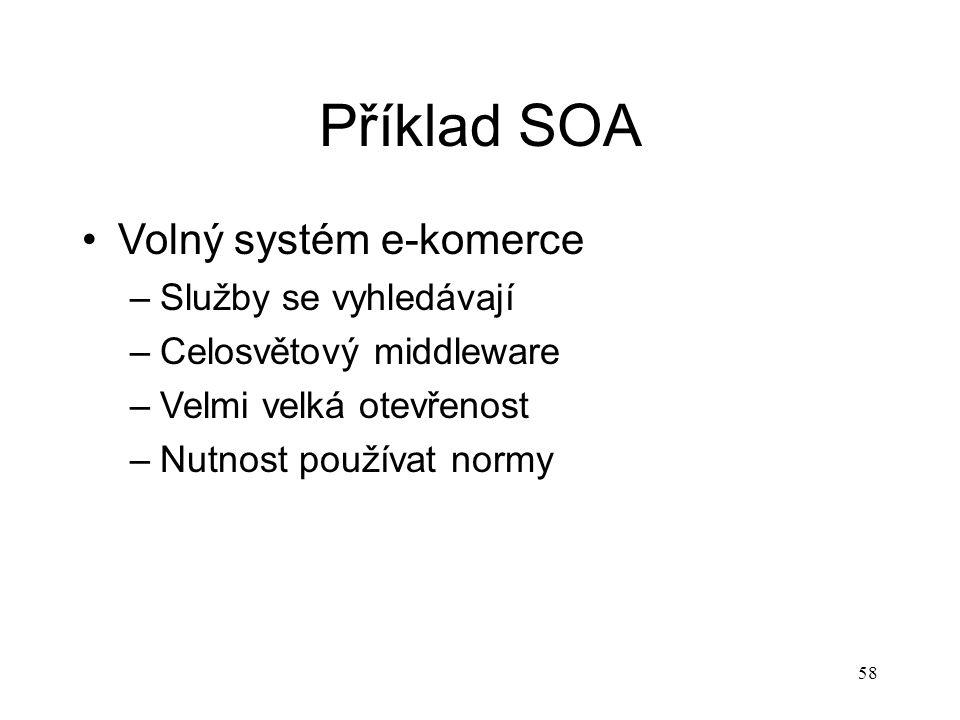 Příklad SOA Volný systém e-komerce Služby se vyhledávají