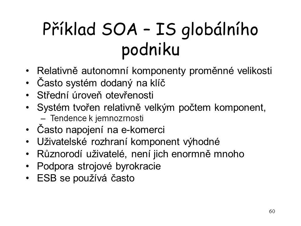 Příklad SOA – IS globálního podniku