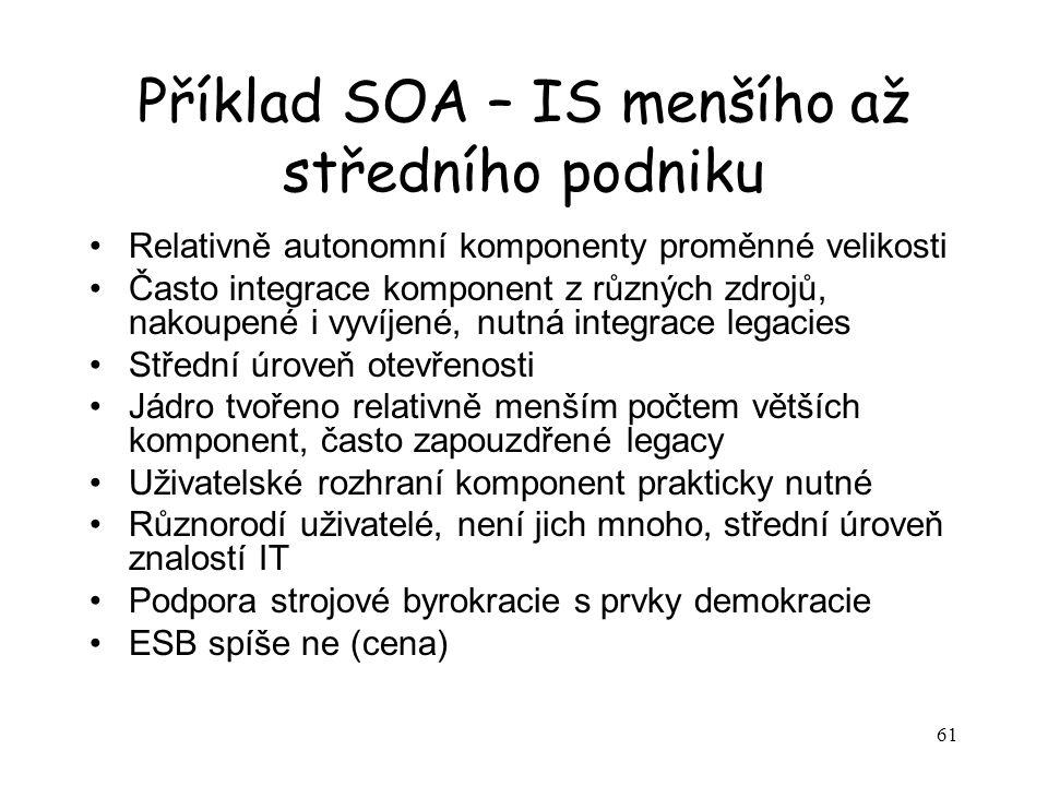 Příklad SOA – IS menšího až středního podniku