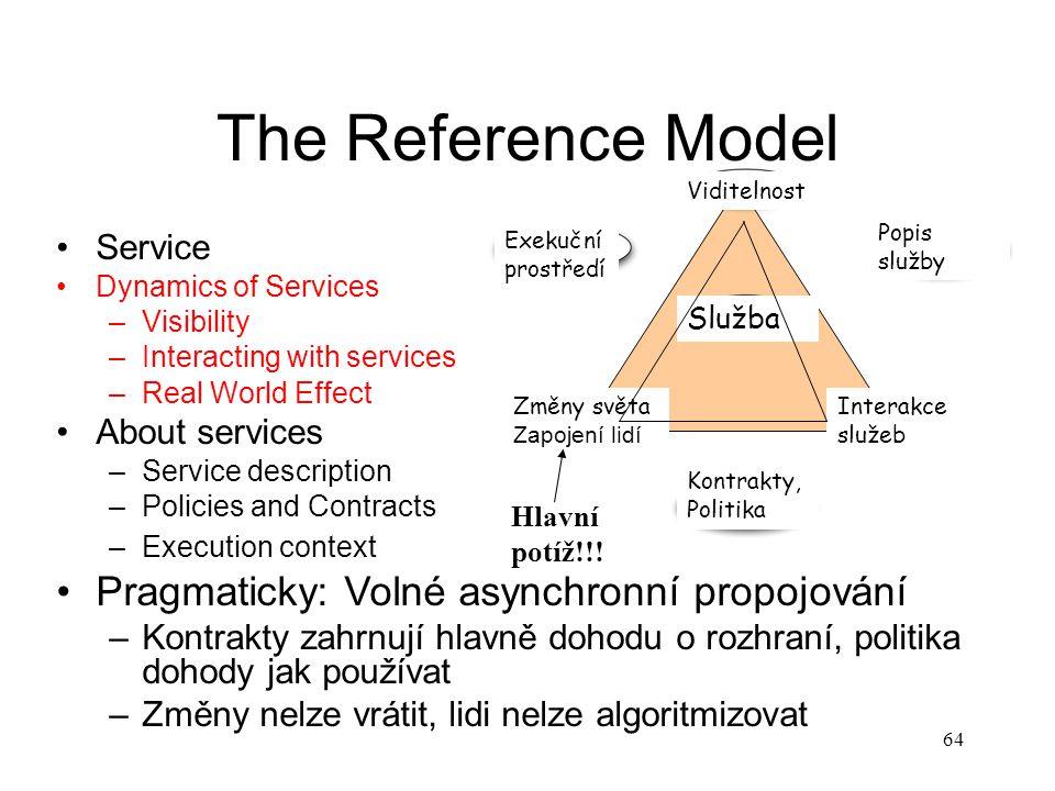 The Reference Model Pragmaticky: Volné asynchronní propojování Service