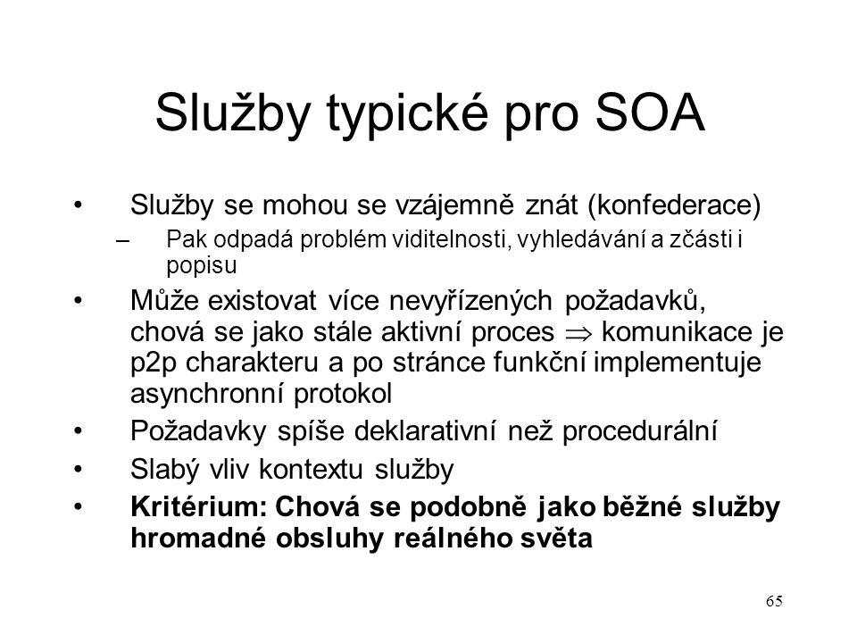 Služby typické pro SOA Služby se mohou se vzájemně znát (konfederace)