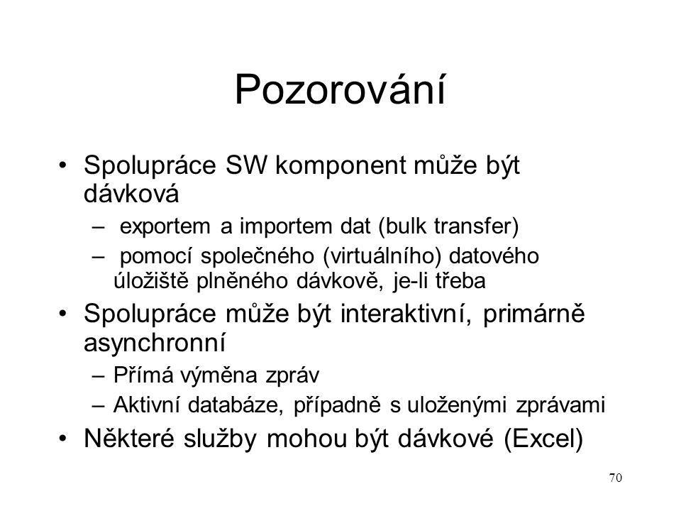 Pozorování Spolupráce SW komponent může být dávková