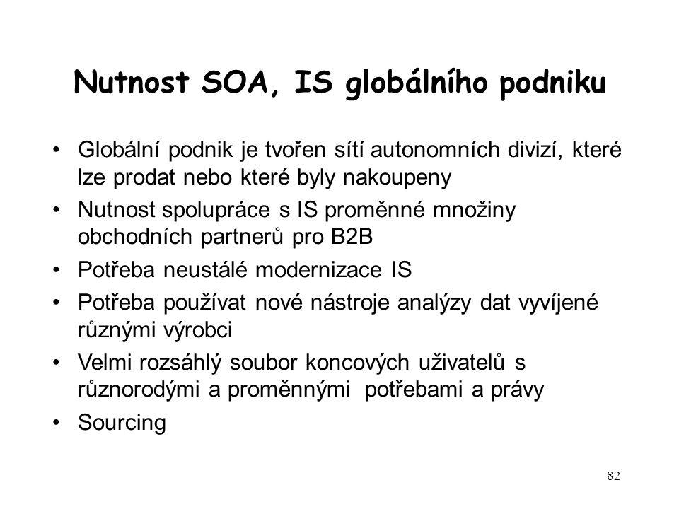 Nutnost SOA, IS globálního podniku