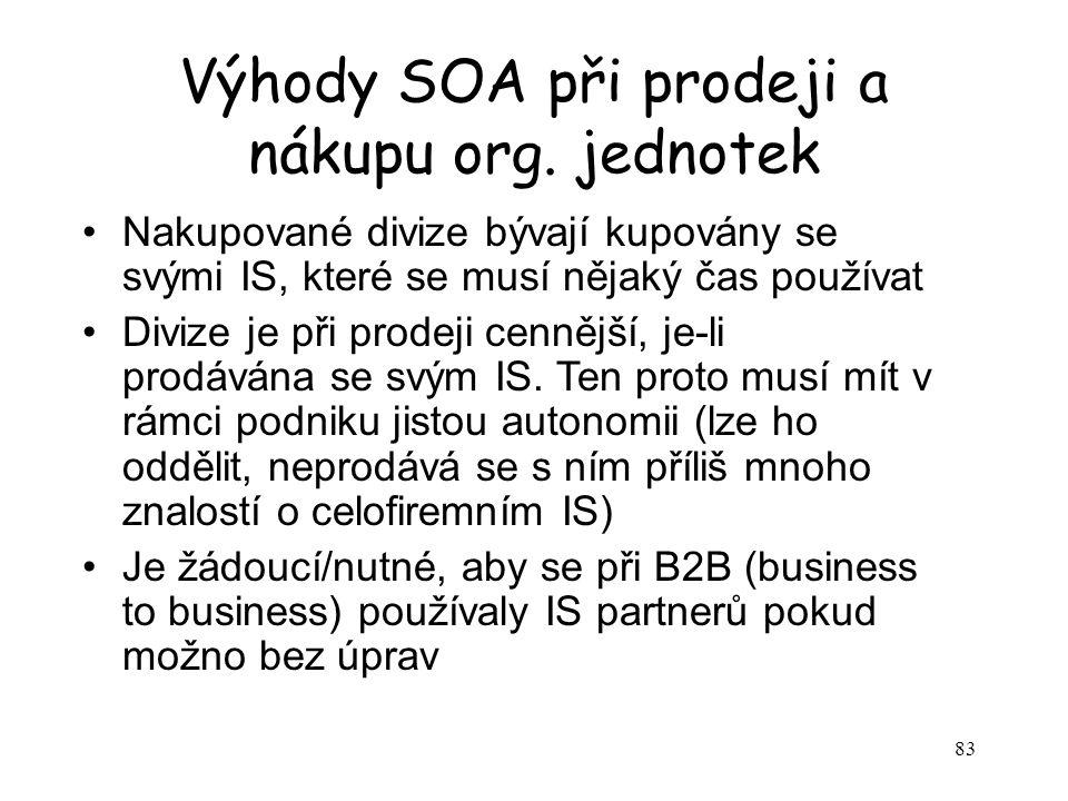 Výhody SOA při prodeji a nákupu org. jednotek