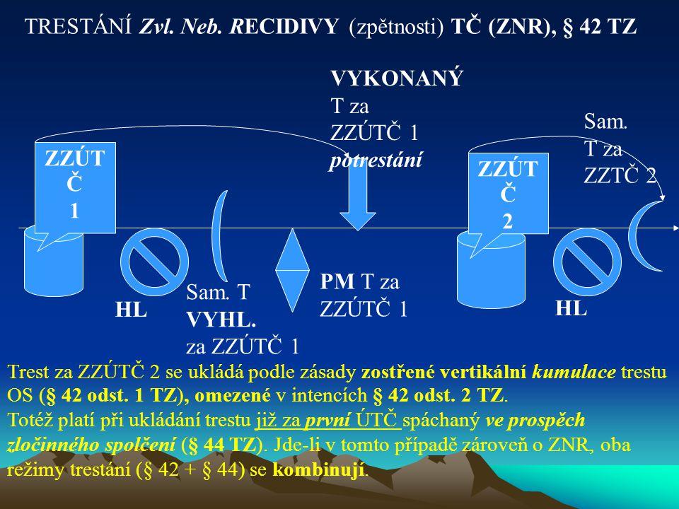 TRESTÁNÍ Zvl. Neb. RECIDIVY (zpětnosti) TČ (ZNR), § 42 TZ