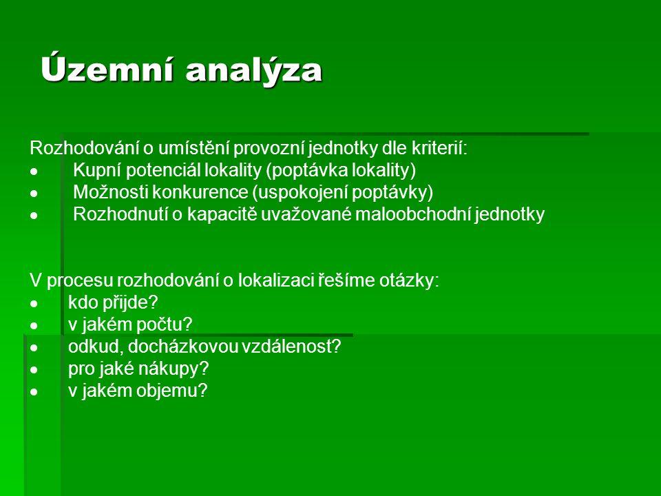 Územní analýza Rozhodování o umístění provozní jednotky dle kriterií: