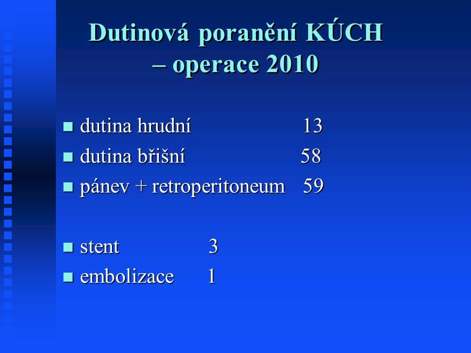 Dutinová poranění KÚCH – operace 2010