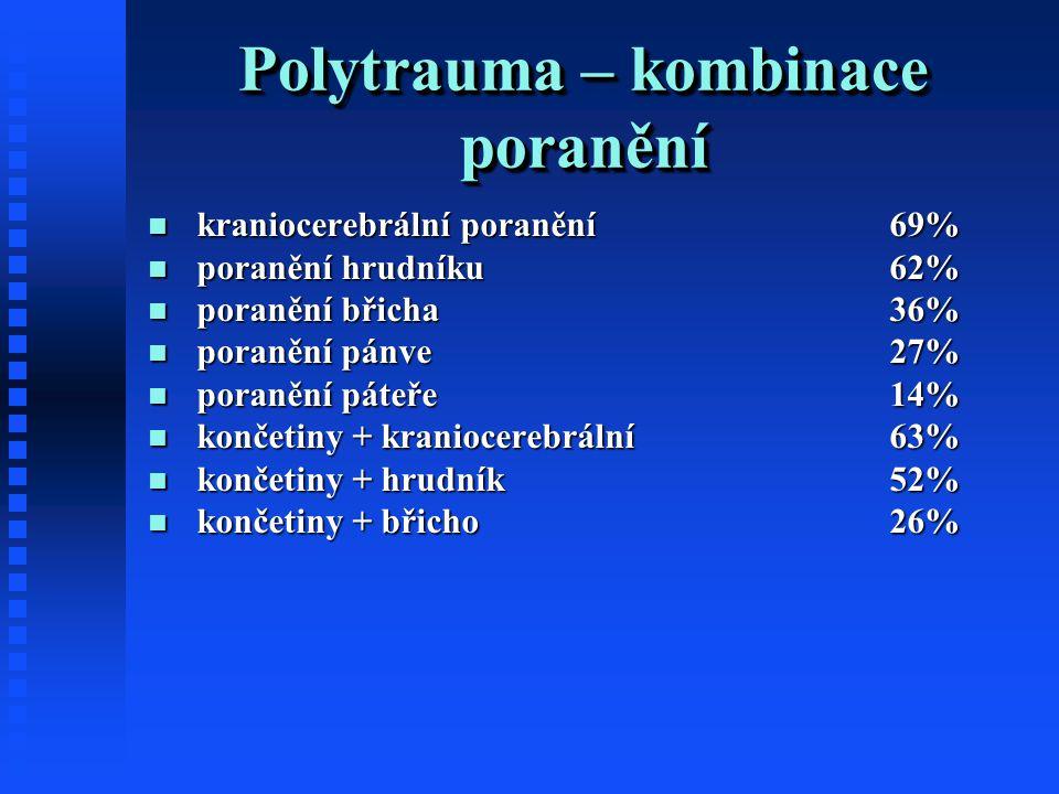 Polytrauma – kombinace poranění
