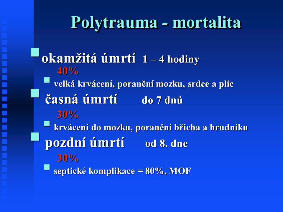 Polytrauma - mortalita