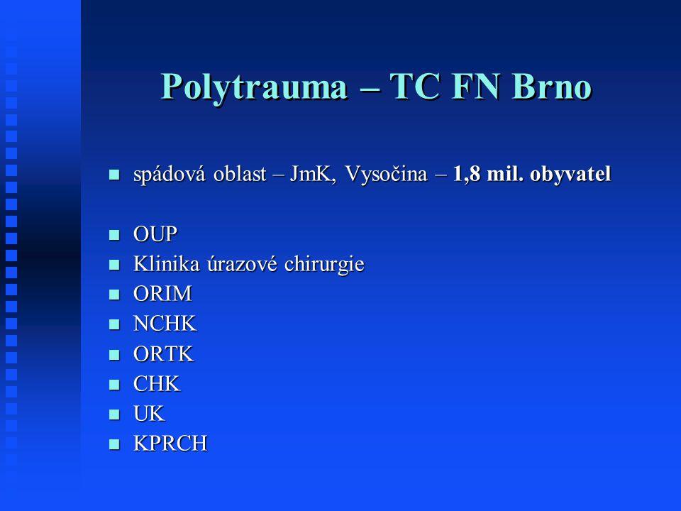 Polytrauma – TC FN Brno spádová oblast – JmK, Vysočina – 1,8 mil. obyvatel. OUP. Klinika úrazové chirurgie.