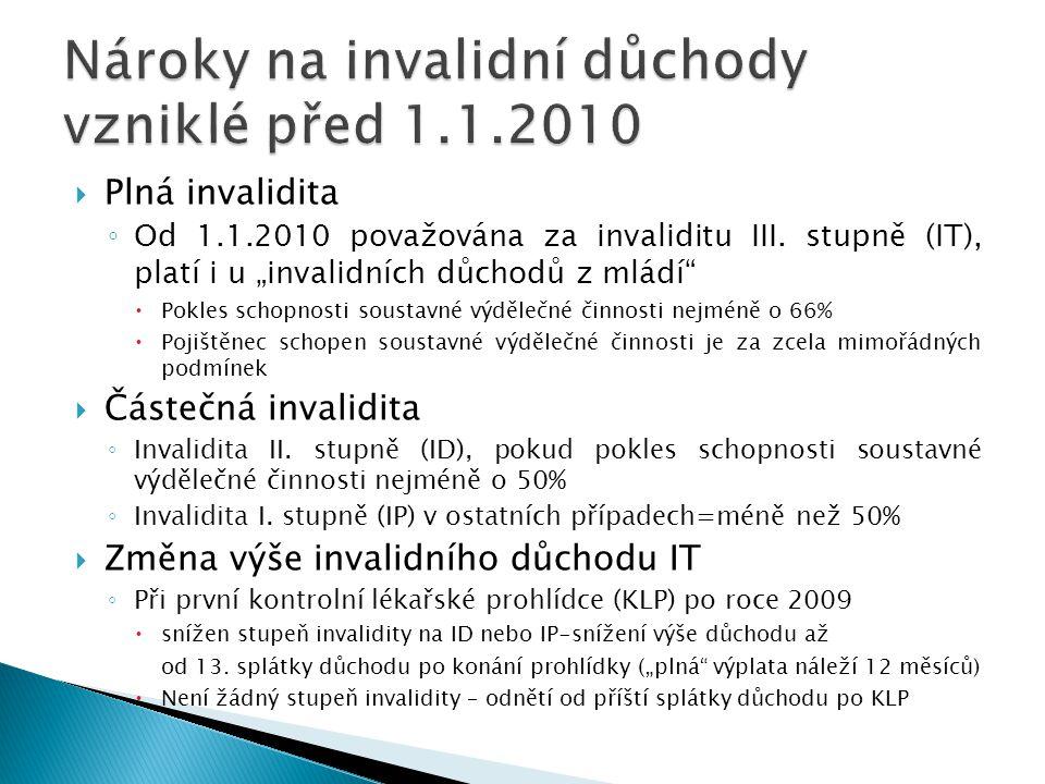 Nároky na invalidní důchody vzniklé před 1.1.2010