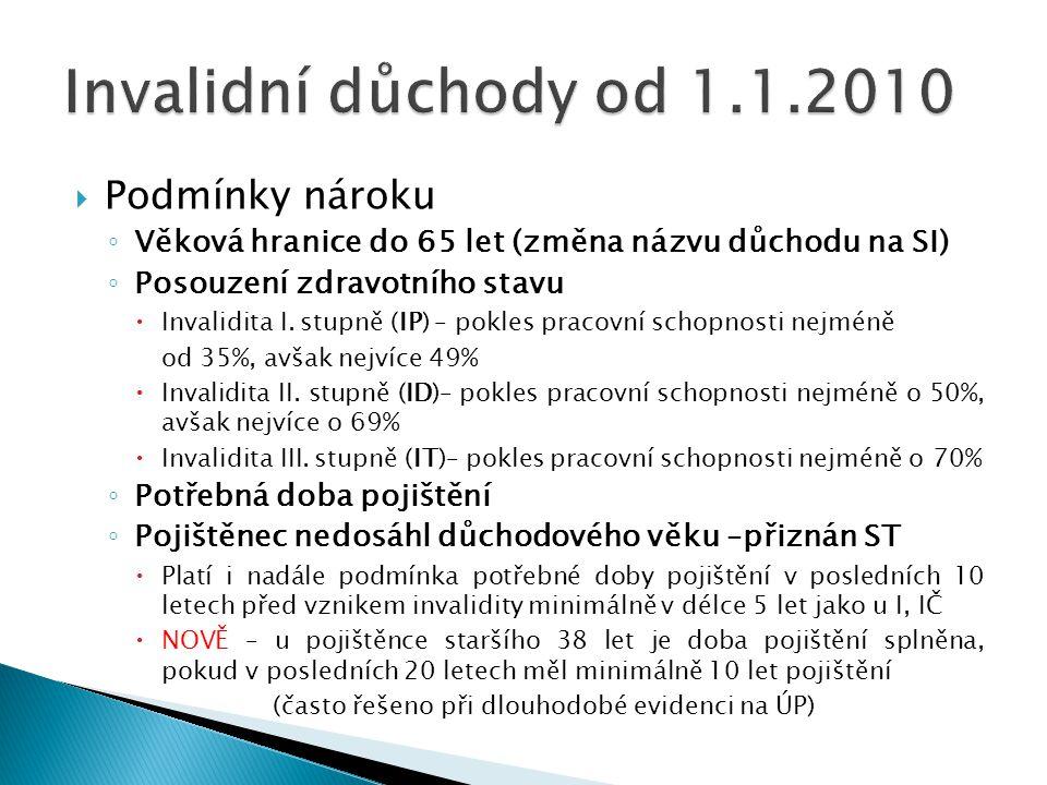 Invalidní důchody od 1.1.2010 Podmínky nároku