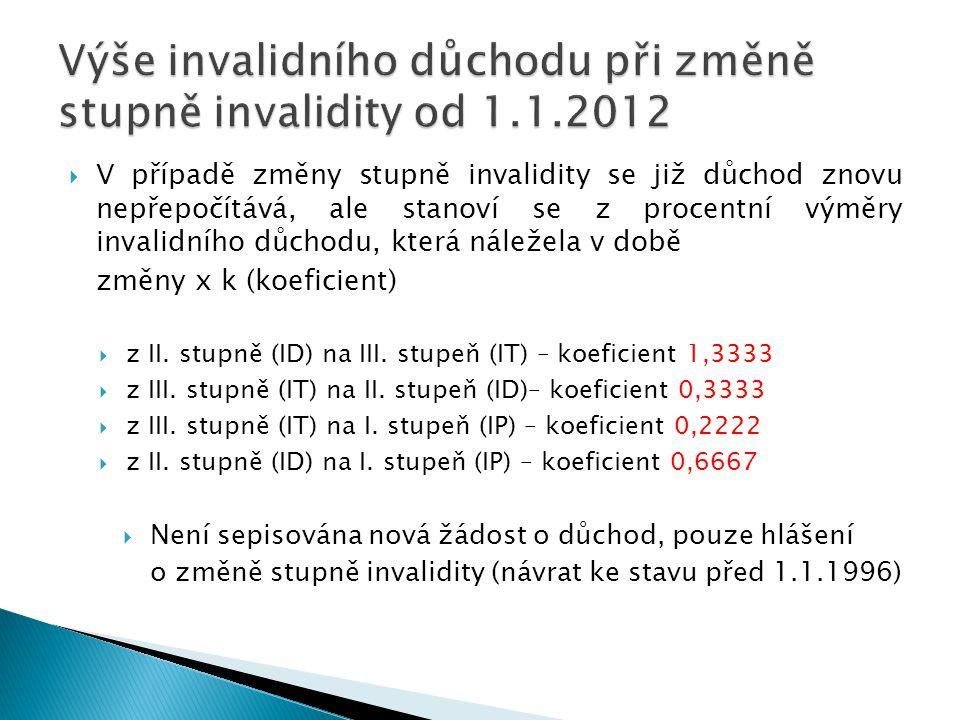 Výše invalidního důchodu při změně stupně invalidity od 1.1.2012