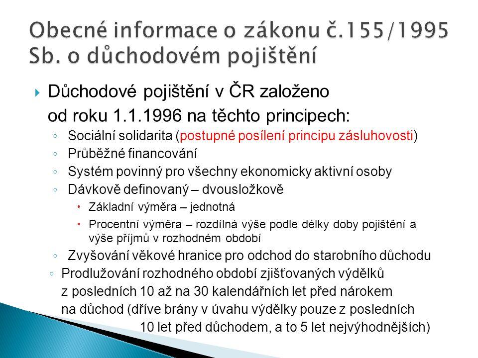 Obecné informace o zákonu č.155/1995 Sb. o důchodovém pojištění