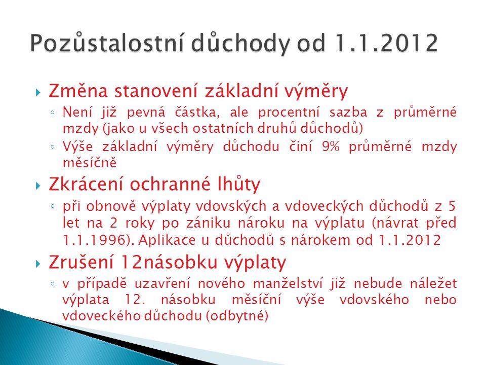 Pozůstalostní důchody od 1.1.2012