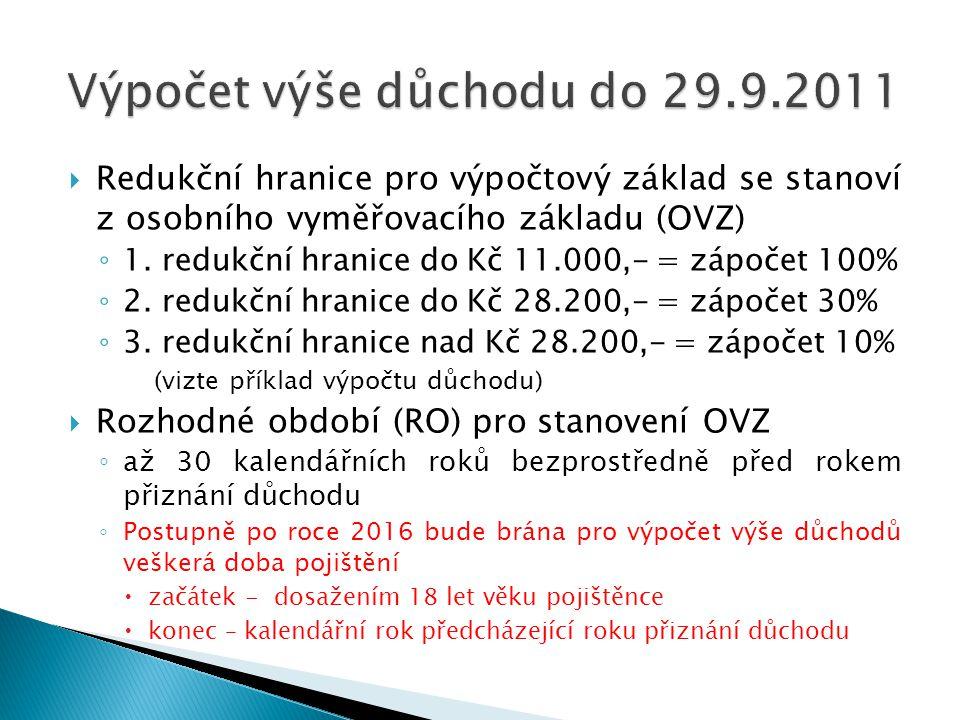 Výpočet výše důchodu do 29.9.2011