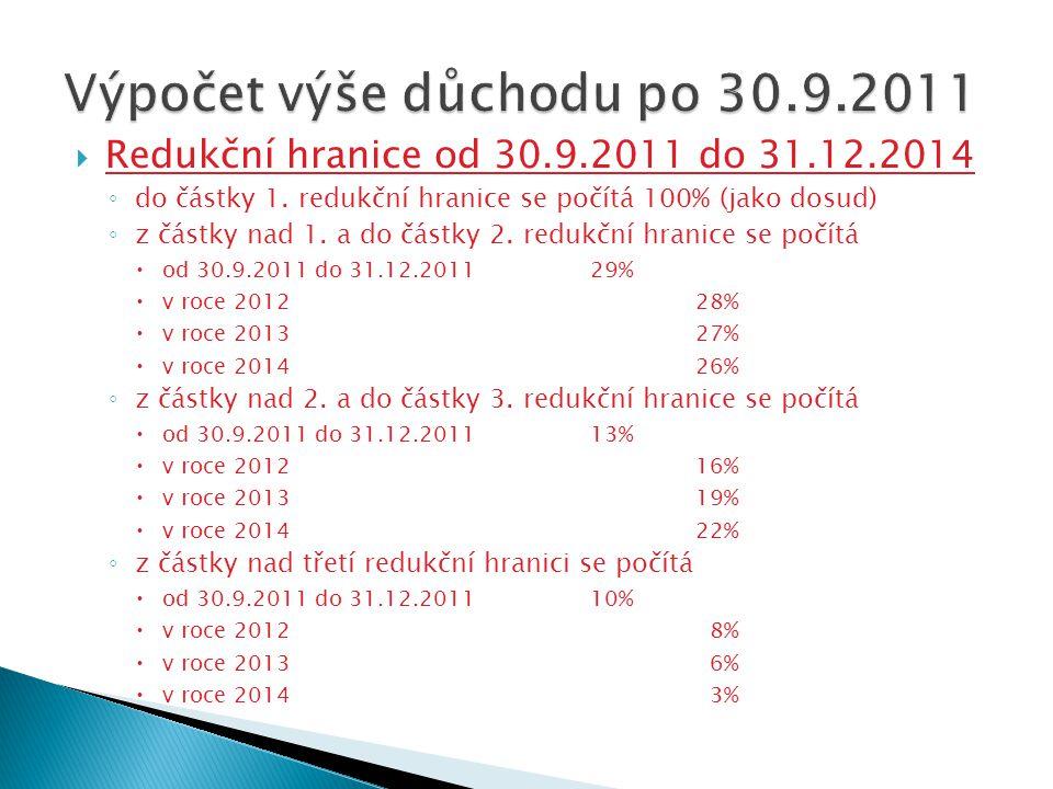 Výpočet výše důchodu po 30.9.2011