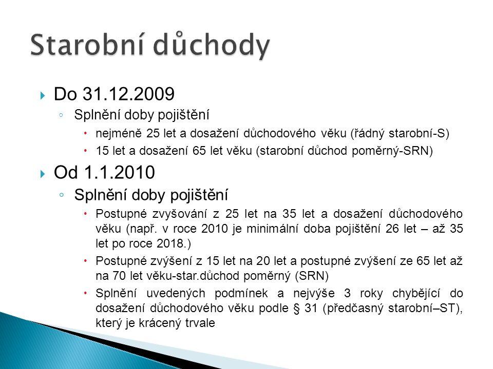 Starobní důchody Do 31.12.2009 Od 1.1.2010 Splnění doby pojištění