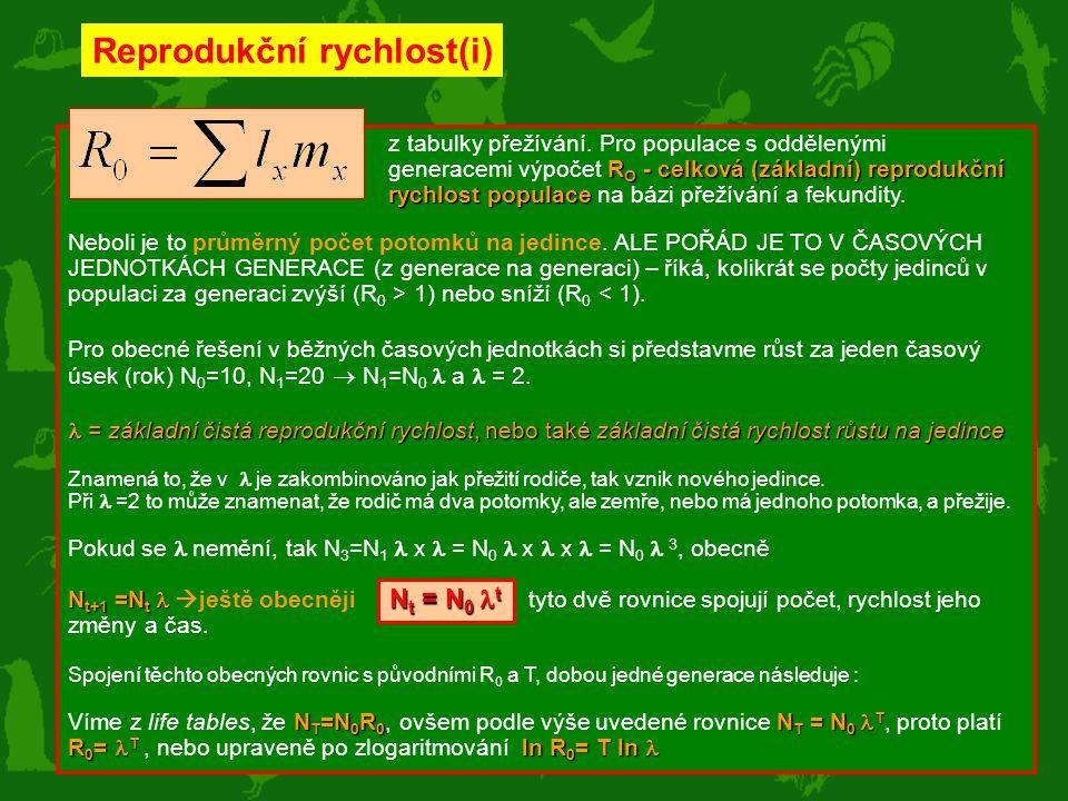 Reprodukční rychlost(i)
