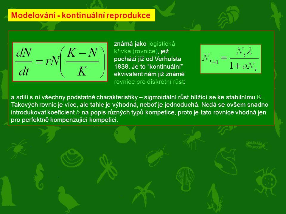 Modelování - kontinuální reprodukce