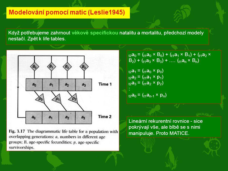 Modelování pomocí matic (Leslie1945)