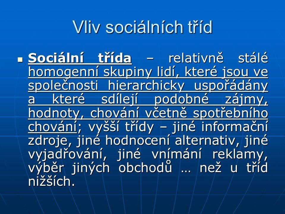 Vliv sociálních tříd