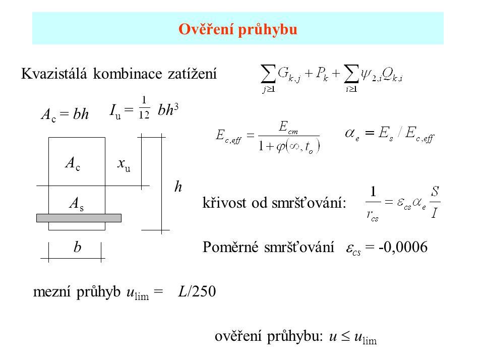 Ověření průhybu Kvazistálá kombinace zatížení. Iu = bh3. Ac = bh. Ac. xu. h. As. křivost od smršťování: