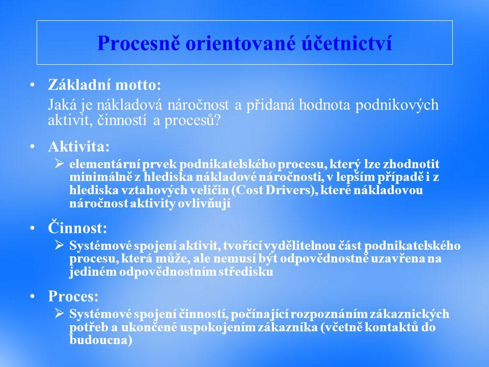 Procesně orientované účetnictví