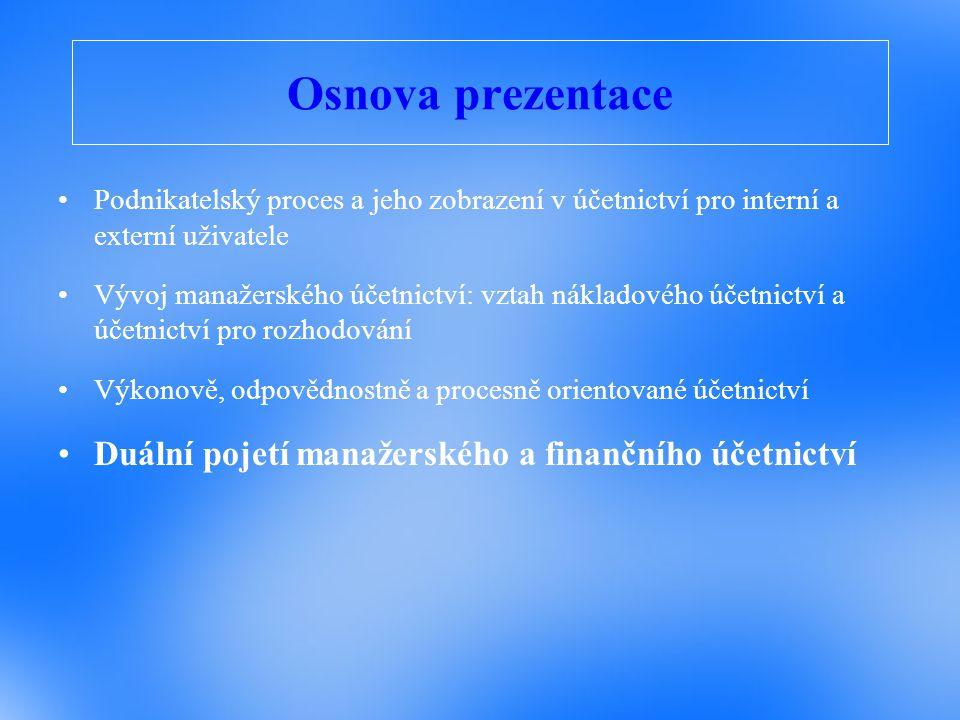 Osnova prezentace Duální pojetí manažerského a finančního účetnictví