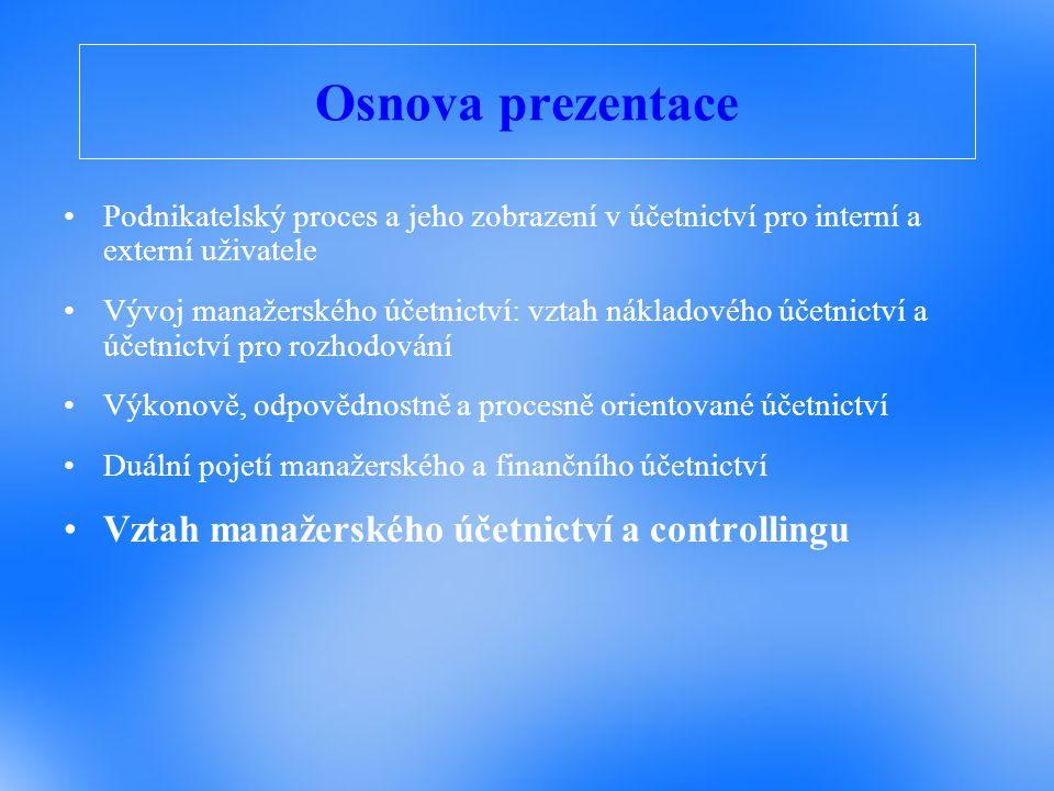 Osnova prezentace Vztah manažerského účetnictví a controllingu