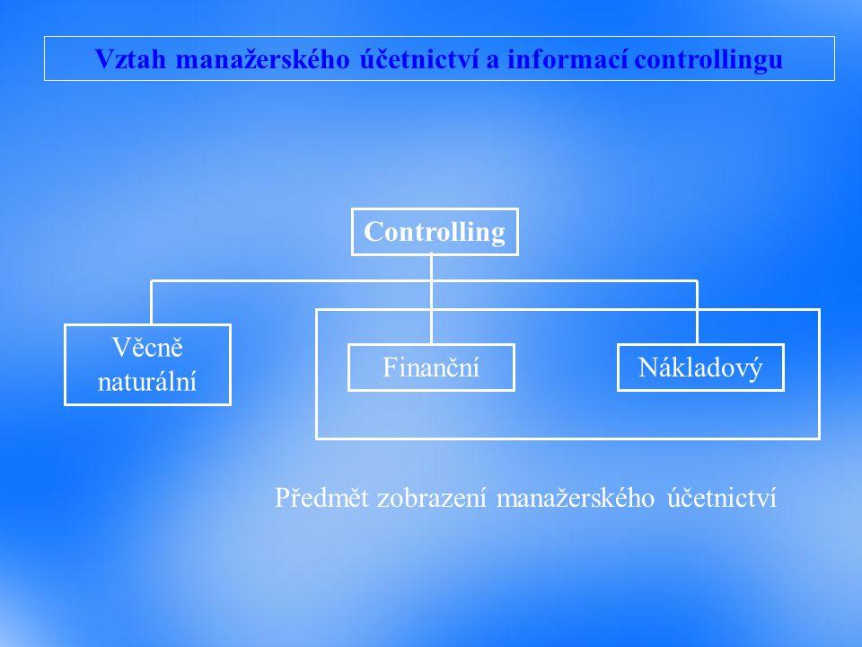 Vztah manažerského účetnictví a informací controllingu
