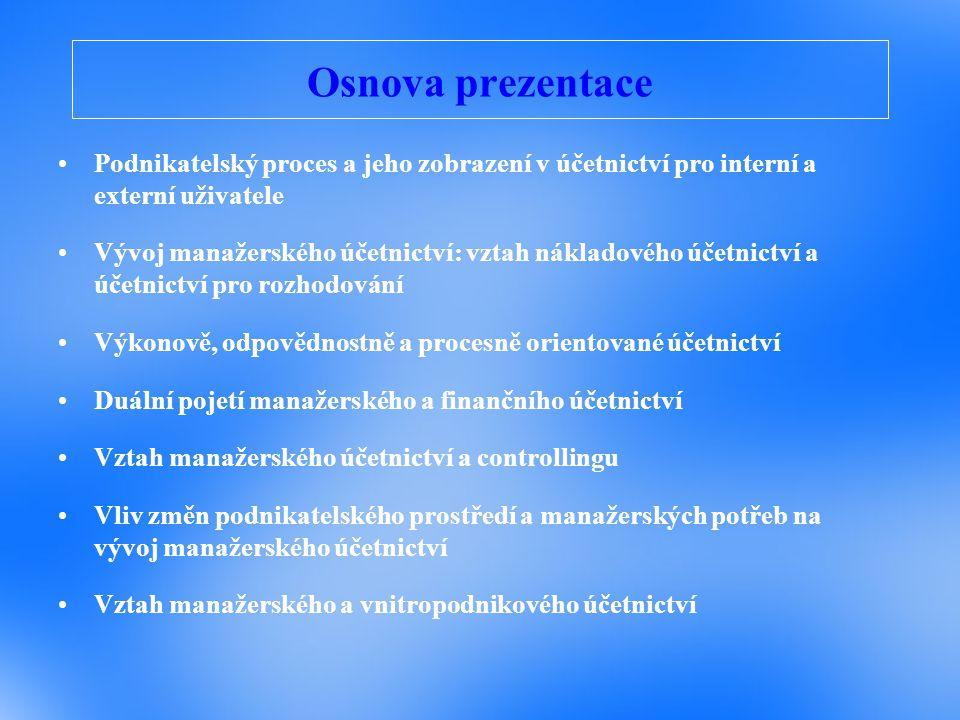 Osnova prezentace Podnikatelský proces a jeho zobrazení v účetnictví pro interní a externí uživatele.