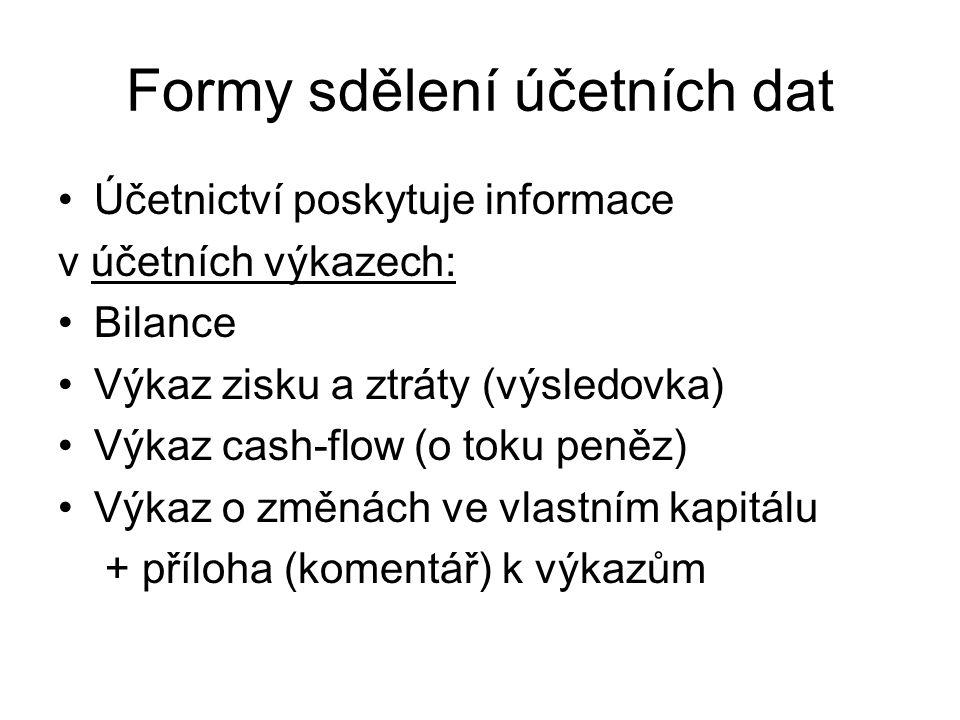 Formy sdělení účetních dat