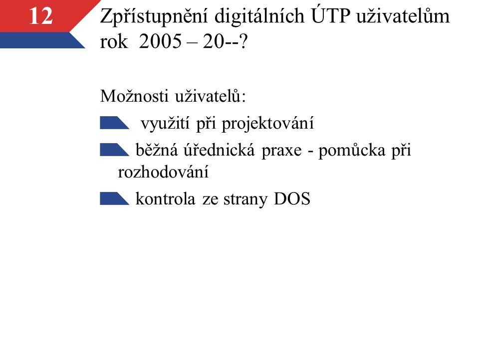 Zpřístupnění digitálních ÚTP uživatelům rok 2005 – 20--
