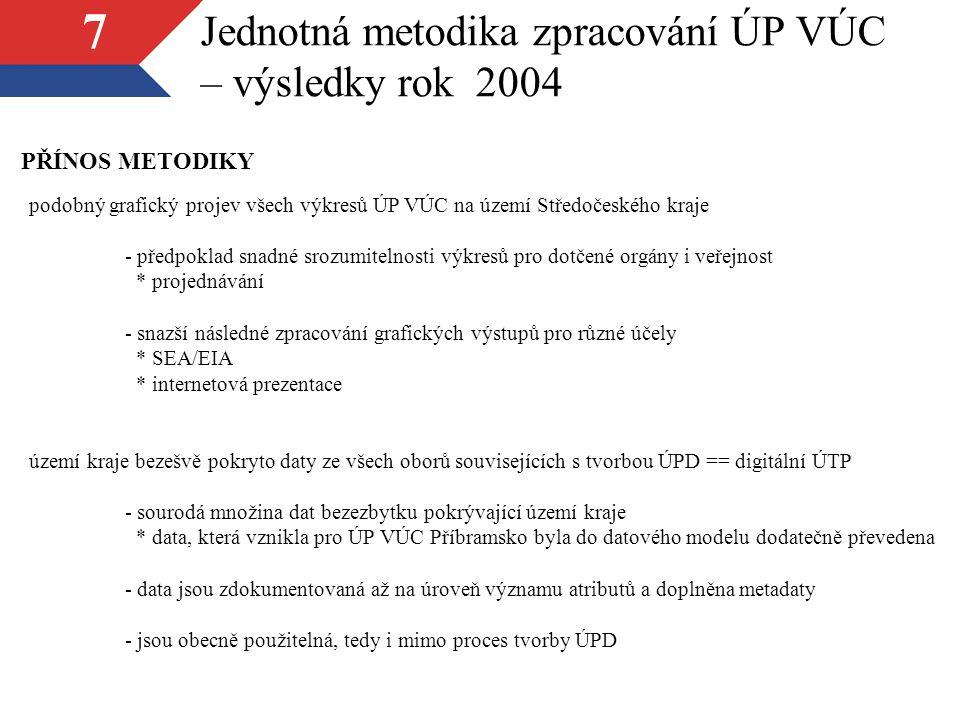 Jednotná metodika zpracování ÚP VÚC – výsledky rok 2004
