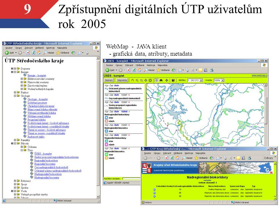 Zpřístupnění digitálních ÚTP uživatelům rok 2005
