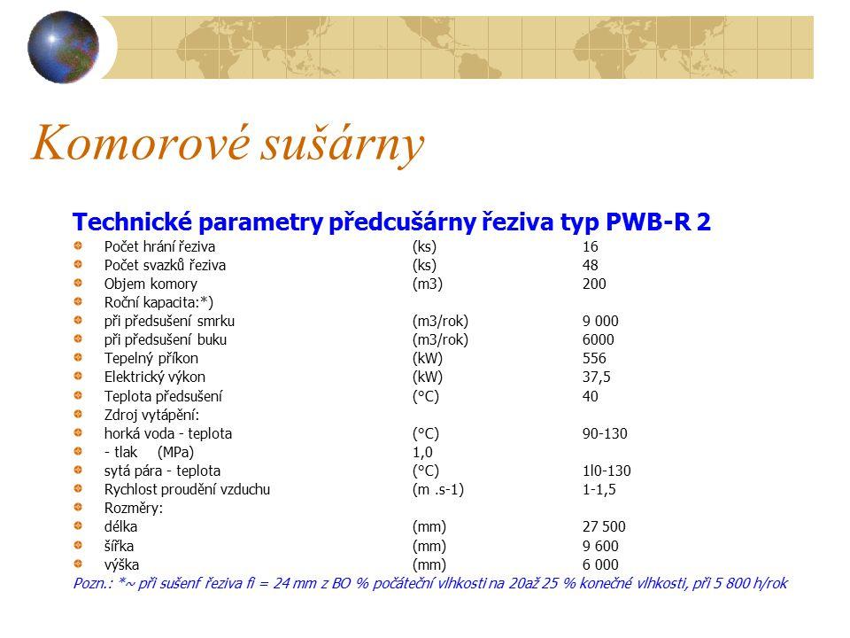 Komorové sušárny Technické parametry předcušárny řeziva typ PWB-R 2