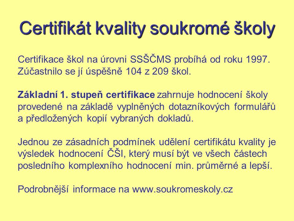Certifikát kvality soukromé školy