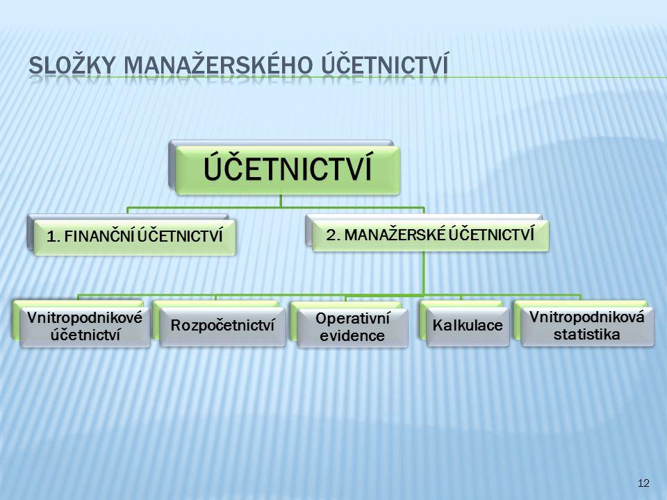 Složky manažerského účetnictví