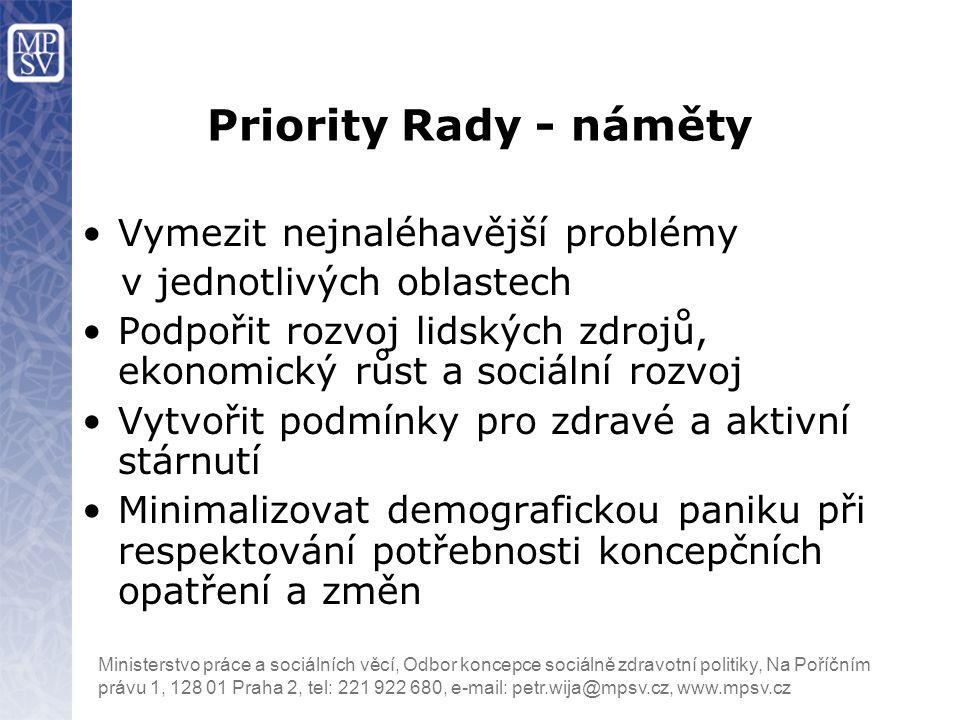 Priority Rady - náměty Vymezit nejnaléhavější problémy