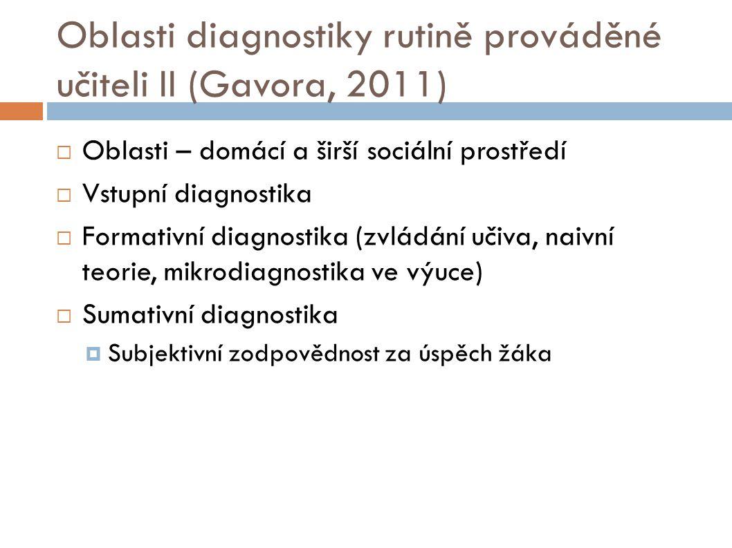 Oblasti diagnostiky rutině prováděné učiteli II (Gavora, 2011)